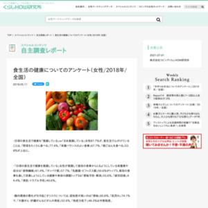 食生活の健康についてのアンケート(女性/2018年/全国)