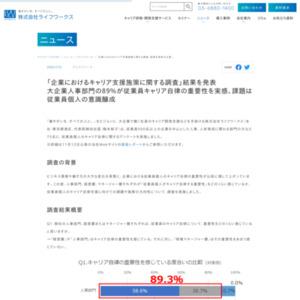 「企業におけるキャリア支援施策に関する調査」結果を発表