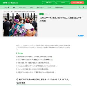 【LINEリサーチ】新成人約15000人に調査 (2020年1月実施)