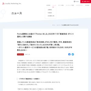 Ponta提携社とお届け!「Pontaいましる」2020年11月「資産形成・ポイント運用」に関する調査