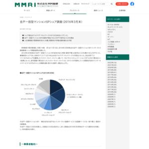 全戸一括型マンションISPシェア調査(2016年3月末)