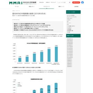 国内MVNO市場規模の推移(2016年9月末)