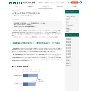 IoT(Internet of Things)導入状況調査(2016年11月時点)