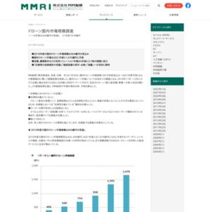 ドローン国内市場規模調査レポート