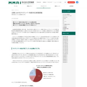 企業におけるマイナンバー制度対応実態調査