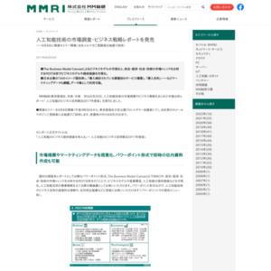 人工知能技術の市場調査・ビジネス戦略レポート
