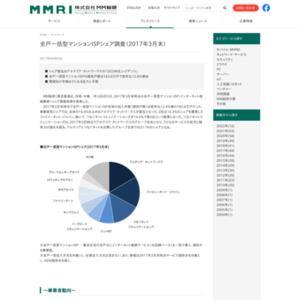 全戸一括型マンションISPシェア調査(2017年3月末)