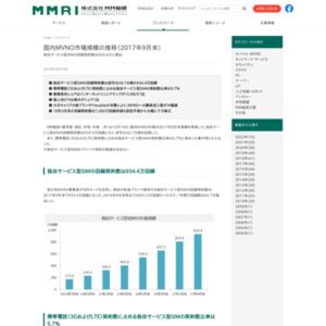 国内MVNO市場規模の推移(2017年9月末)
