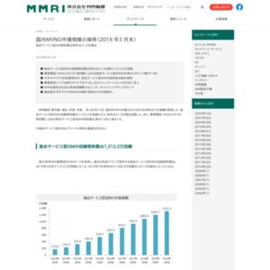 国内MVNO市場規模の推移(2019年3月末)