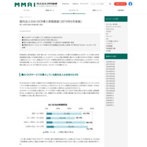 国内法人のAI-OCR導入実態調査(2019年6月実施)