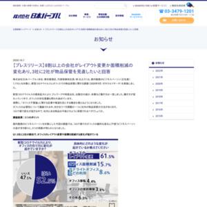 新型コロナウイルスとオフィスでの物品保管に関する調査