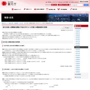 訪日外国人消費動向調査(平成25年10-12月期)の調査
