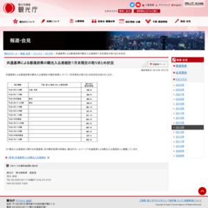 共通基準による都道府県の観光入込客統計1月末現在の取りまとめ状況
