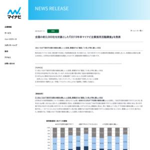 2019年卒マイナビ企業採用活動調査