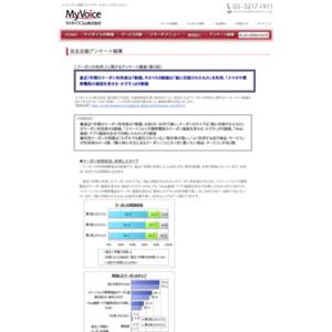クーポンの利用 に関するアンケート調査(第3回)