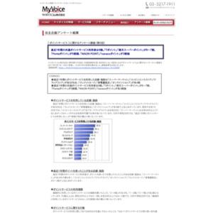 マイボイスコム ポイントサービス(5)
