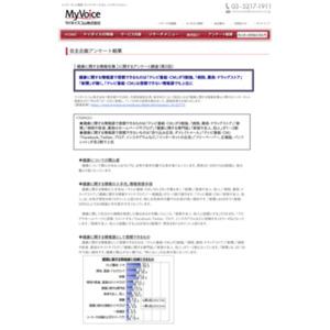 マイボイスコム 健康に関する情報収集(2)