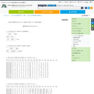 JPNICが管理するIPアドレス・AS番号・IRRサービスに関する統計