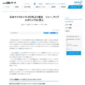 日本マイクロソフトが2年ぶり首位 ソニー、アップルがトップ3に浮上 企業ブランド調査「ブランド戦略サーベイ2017」発売