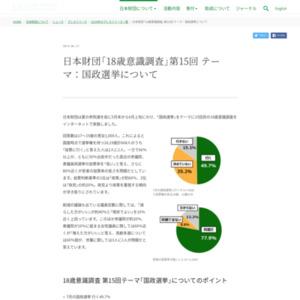 日本財団「18歳意識調査」第15回 テーマ:国政選挙について