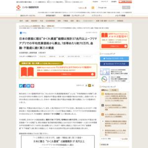 """日本の家庭に眠る""""かくれ資産""""総額は推計37兆円以上-フリマアプリでの平均売買価格から算出"""