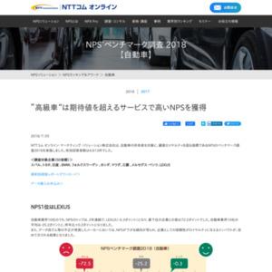 NPSベンチマーク調査2018【自動車】