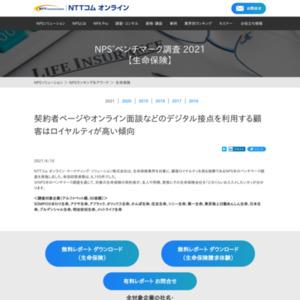 NPS?ベンチマーク調査 2020【生命保険】