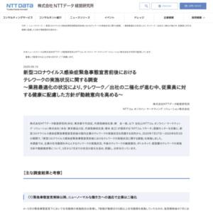 新型コロナウイルス感染症緊急事態宣言前後におけるテレワークの実施状況に関する調査