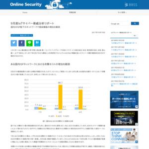 9月度IoTサイバー脅威分析リポート