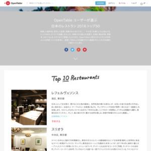 日本のレストラン 2016 トップ50