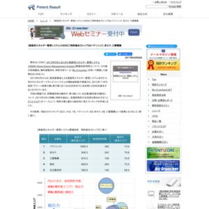 家庭用エネルギー管理システム(HEMS) 特許総合力ランキングトップ3はパナソニック、京セラ、三菱電機