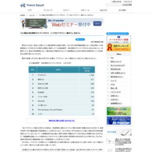 【ゴム製品業界】他社牽制力ランキング2016トップ3はブリヂストン、横浜ゴム、住友ゴム工業