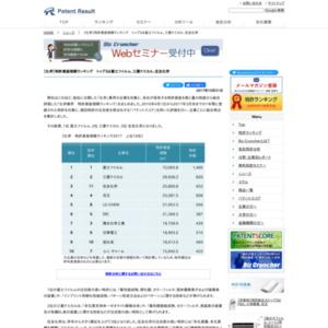 【化学】特許資産規模ランキング、トップ3は富士フイルム、三菱ケミカル、住友化学