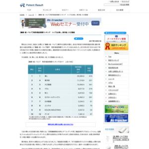 【繊維・紙・パルプ】特許資産規模ランキング、トップ3は東レ、東洋紡、大王製紙