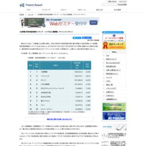 【全業種】特許資産規模ランキング、トップ3は三菱電機、パナソニック、キヤノン
