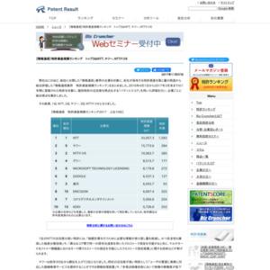【情報通信】特許資産規模ランキング、トップ3はNTT、ヤフー、NTTドコモ