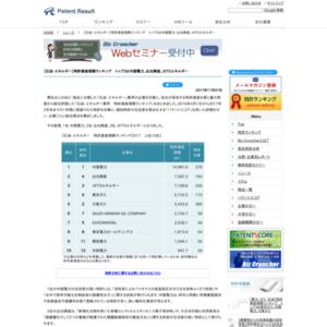 【石油・エネルギー】特許資産規模ランキング、トップ3は中国電力、出光興産、JXTGエネルギー