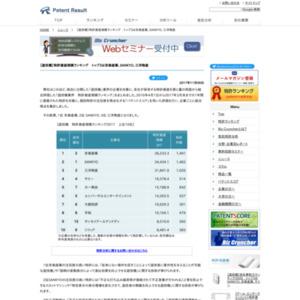 【遊技機】特許資産規模ランキング、トップ3は京楽産業、SANKYO、三洋物産
