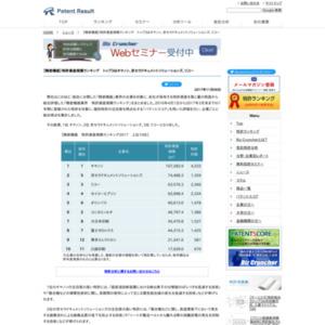 【精密機器】特許資産規模ランキング、トップ3はキヤノン、京セラドキュメントソリューションズ、リコー