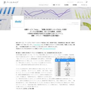 転職サービス「doda」、「転職人気企業ランキング2019」を発表