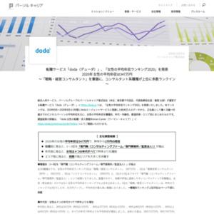 転職サービス「doda(デューダ)」、「女性の平均年収ランキング2020」を発表