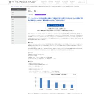「パーソルのRPA」RPA先進企業の自動化770業務の内訳を公開!