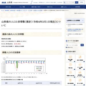 山形県の人口と世帯数(推計)