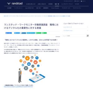 ランスタッド・ワークモニター労働意識調査 職場におけるデジタル化の重要性に対する意識