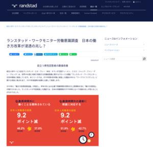 ランスタッド・ワークモニター労働意識調査 日本の働き方改革が浸透の兆し?