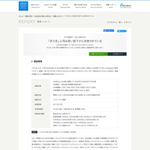 上司の社外活動に関する意識調査(「ボス充」意識調査)