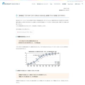 「2018年12月1日時点 内定状況」就職プロセス調査(2019年卒)