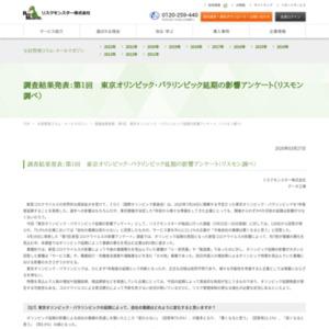 調査結果発表:第1回 東京オリンピック・パラリンピック延期の影響アンケート(リスモン調べ)