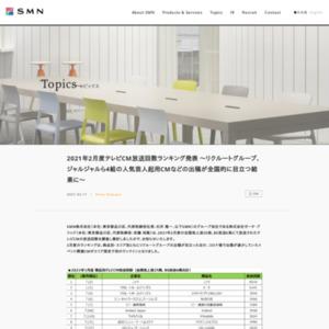 2021年2月度テレビCM放送回数ランキング