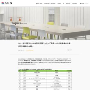 2021年7月度テレビCM放送回数ランキング~トヨタ自動車の出稿状況と興和の台頭~